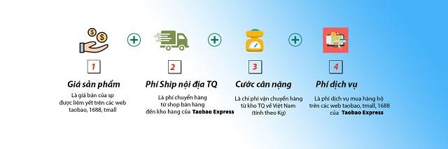 dich vu order taobao hai phong chat luong